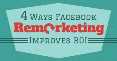 Are you reaping the full benefits Facebook ad targeting? Have you run remarketing campaigns on Facebook?
